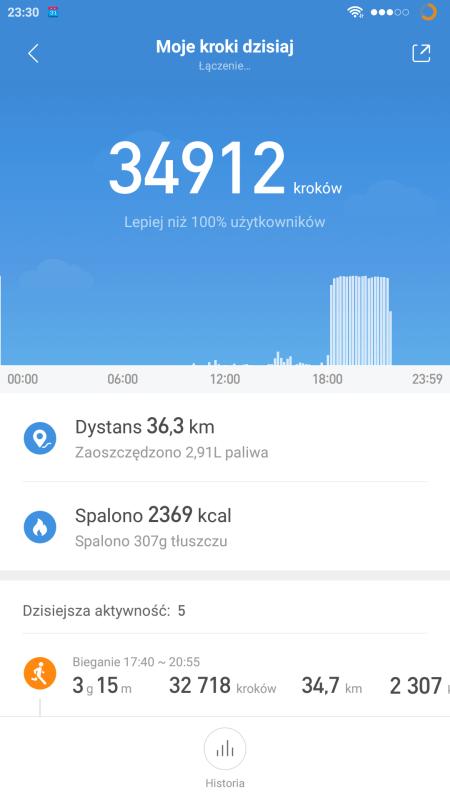 bieg 35km