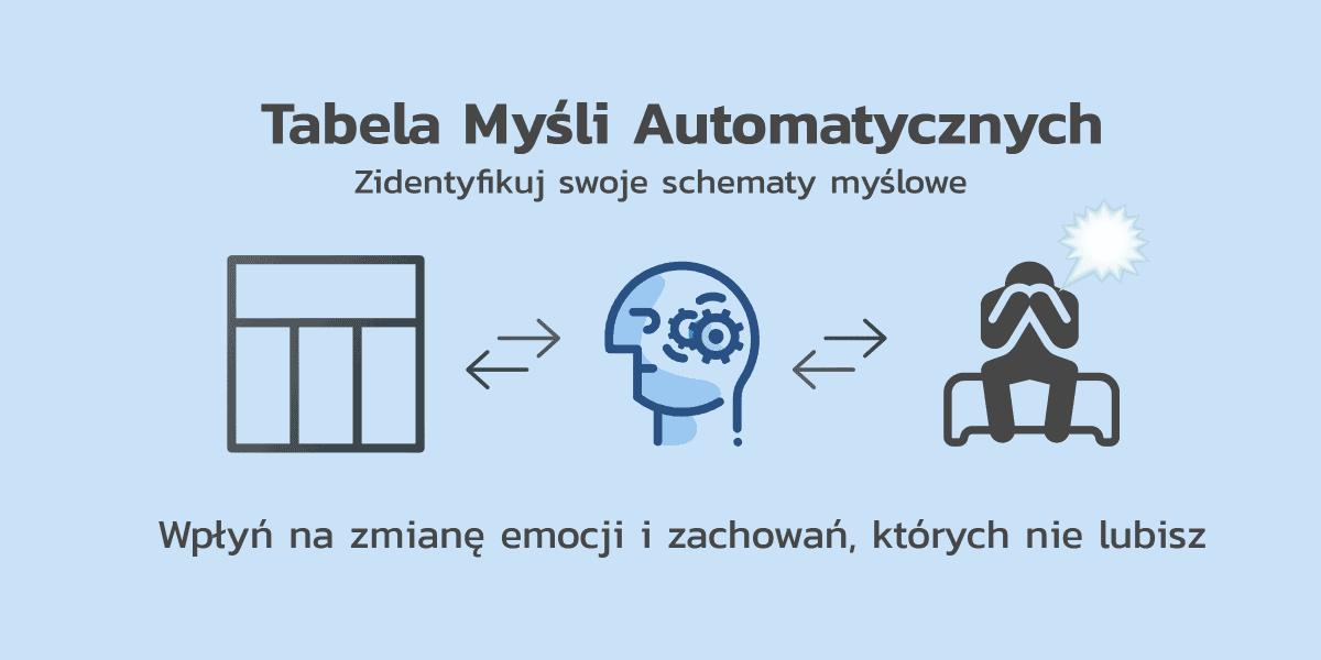 Tabela Myśli Automatycznych